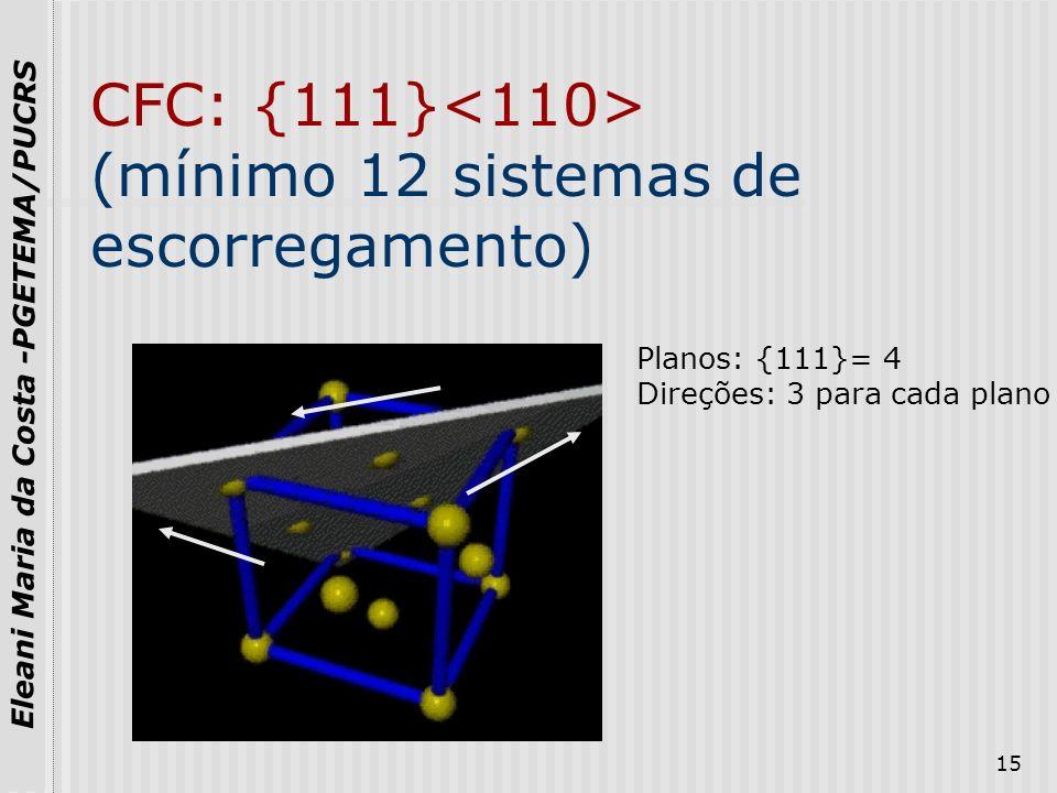 CFC: {111}<110> (mínimo 12 sistemas de escorregamento)