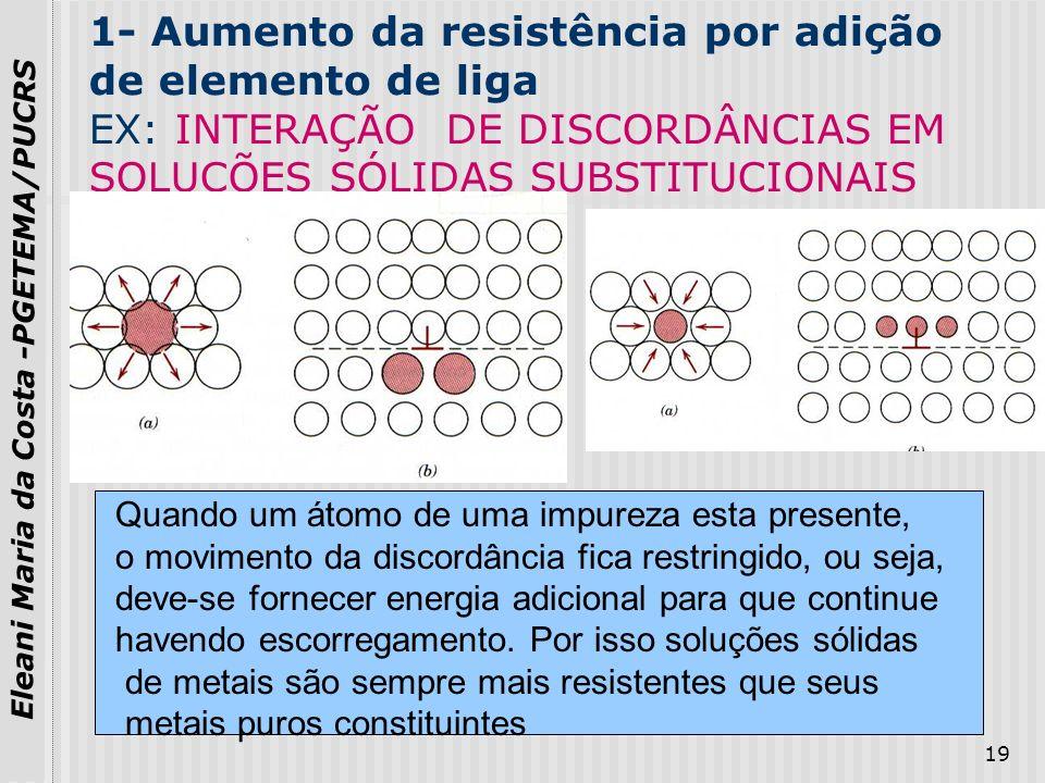 1- Aumento da resistência por adição de elemento de liga EX: INTERAÇÃO DE DISCORDÂNCIAS EM SOLUÇÕES SÓLIDAS SUBSTITUCIONAIS