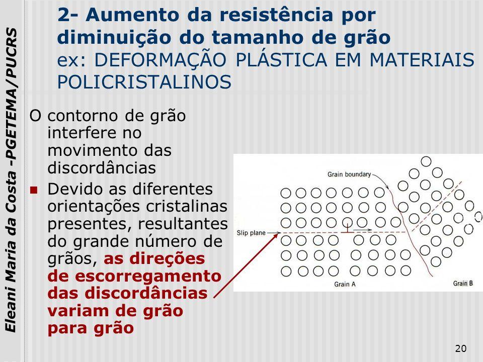 2- Aumento da resistência por diminuição do tamanho de grão ex: DEFORMAÇÃO PLÁSTICA EM MATERIAIS POLICRISTALINOS
