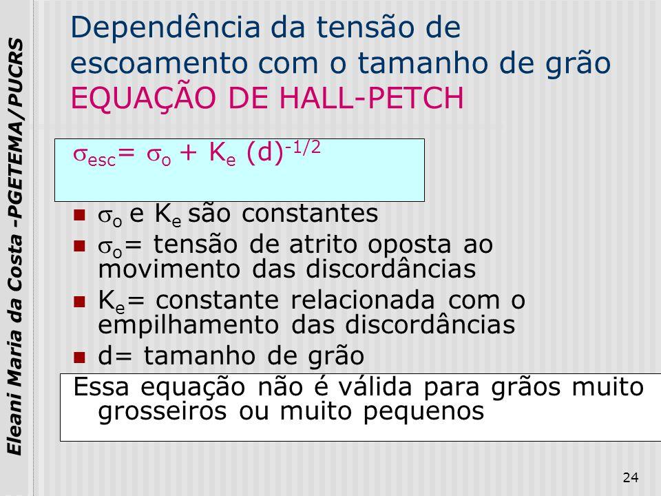 Dependência da tensão de escoamento com o tamanho de grão EQUAÇÃO DE HALL-PETCH