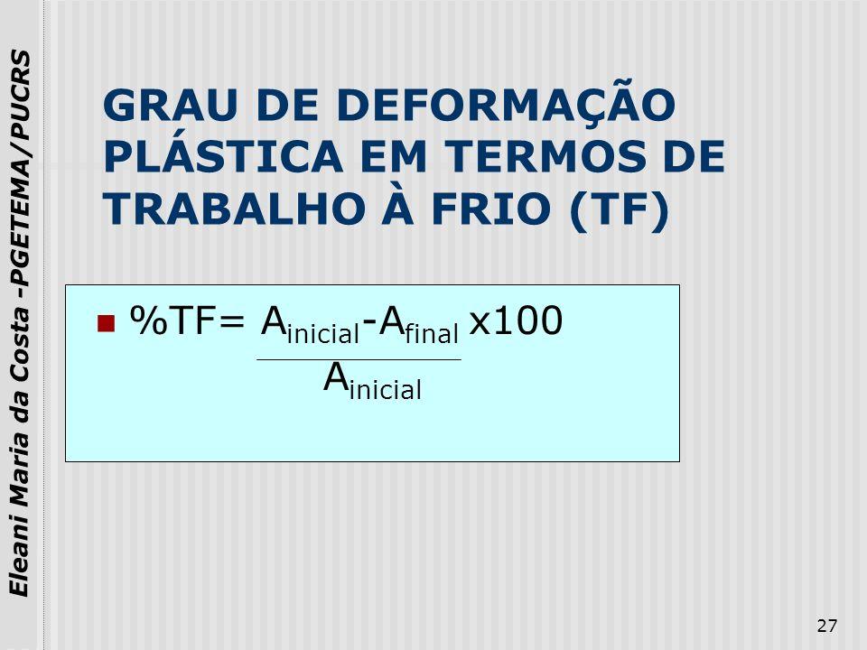 GRAU DE DEFORMAÇÃO PLÁSTICA EM TERMOS DE TRABALHO À FRIO (TF)