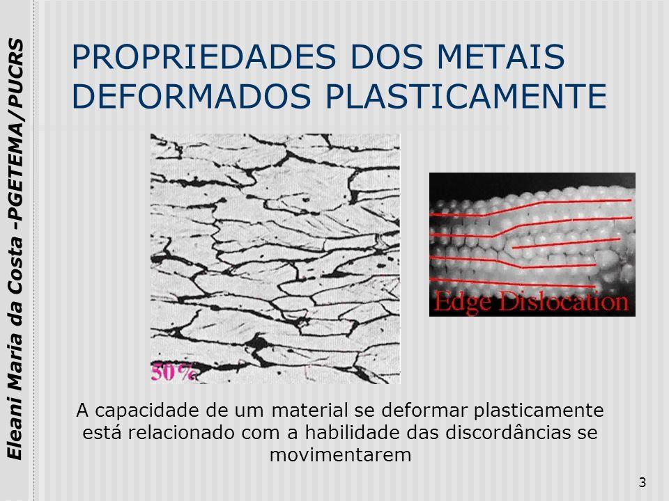 PROPRIEDADES DOS METAIS DEFORMADOS PLASTICAMENTE