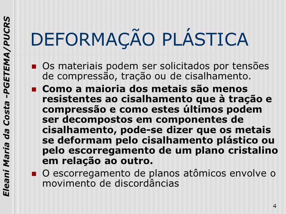 DEFORMAÇÃO PLÁSTICA Os materiais podem ser solicitados por tensões de compressão, tração ou de cisalhamento.