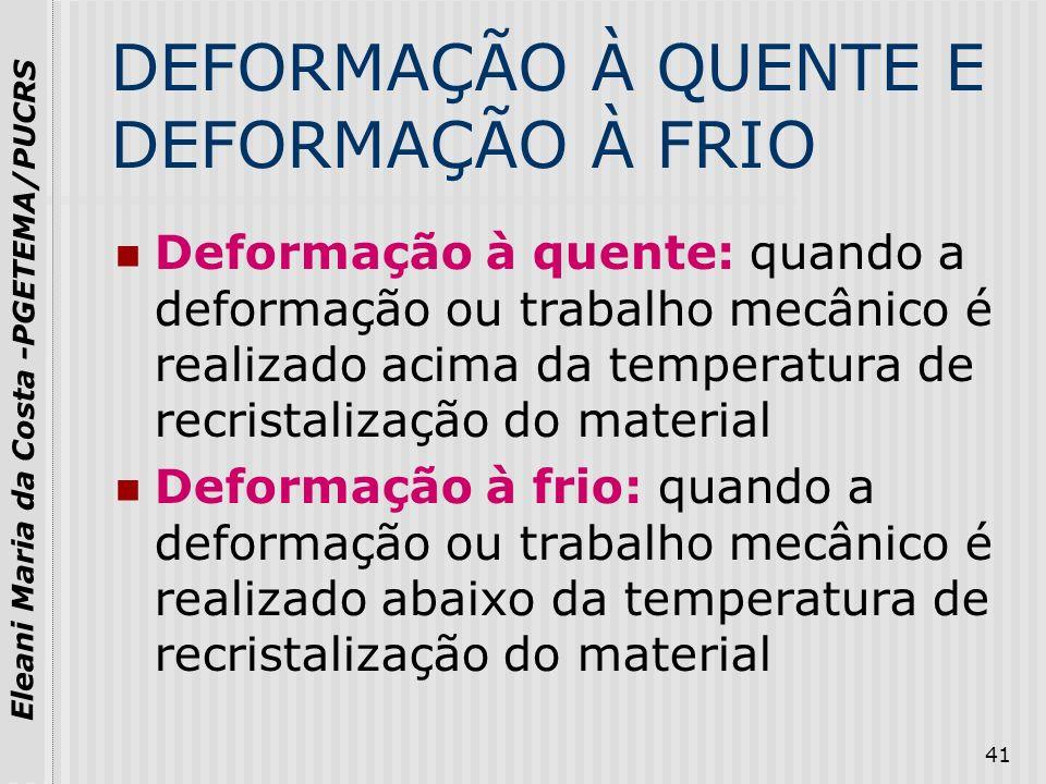 DEFORMAÇÃO À QUENTE E DEFORMAÇÃO À FRIO