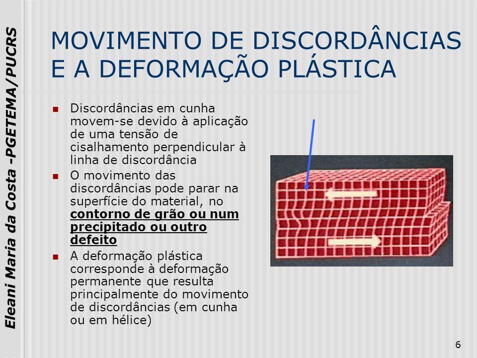 MOVIMENTO DE DISCORDÂNCIAS E A DEFORMAÇÃO PLÁSTICA