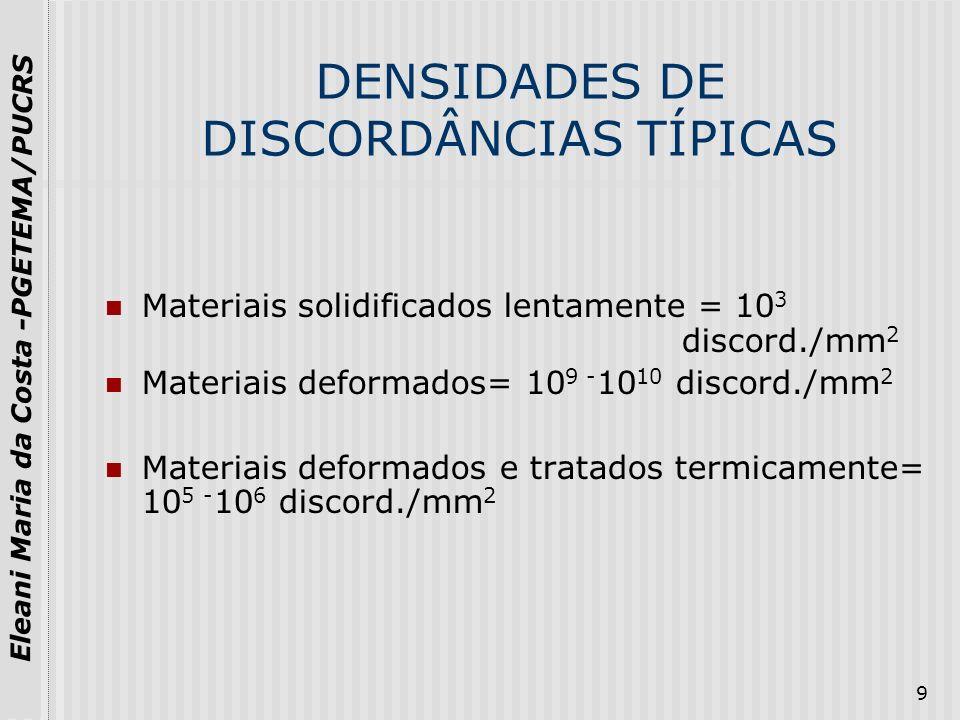 DENSIDADES DE DISCORDÂNCIAS TÍPICAS