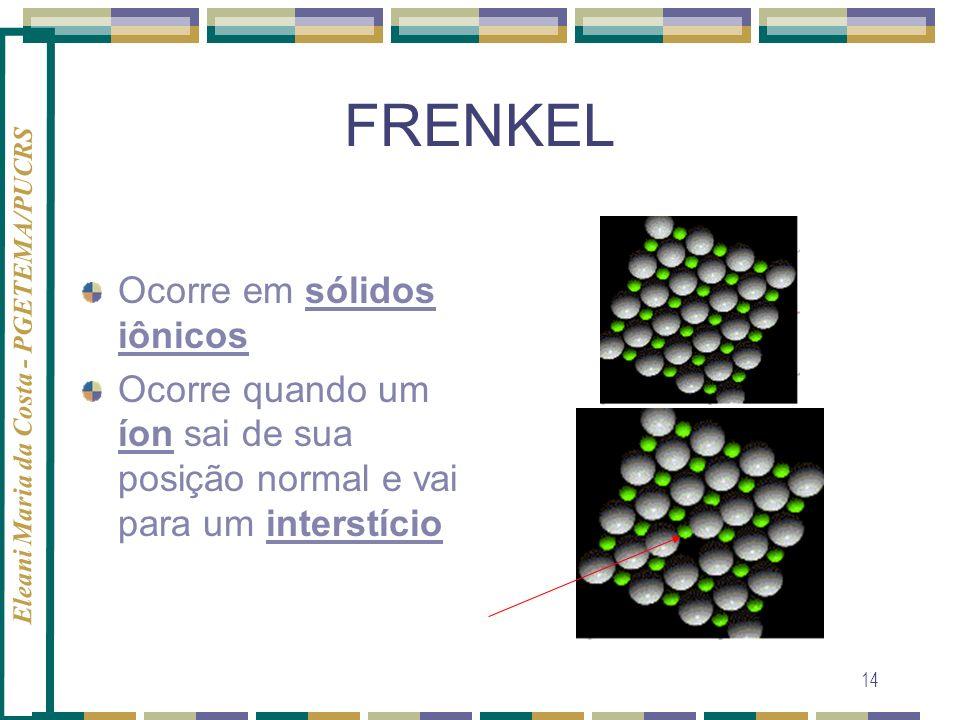 FRENKEL Ocorre em sólidos iônicos