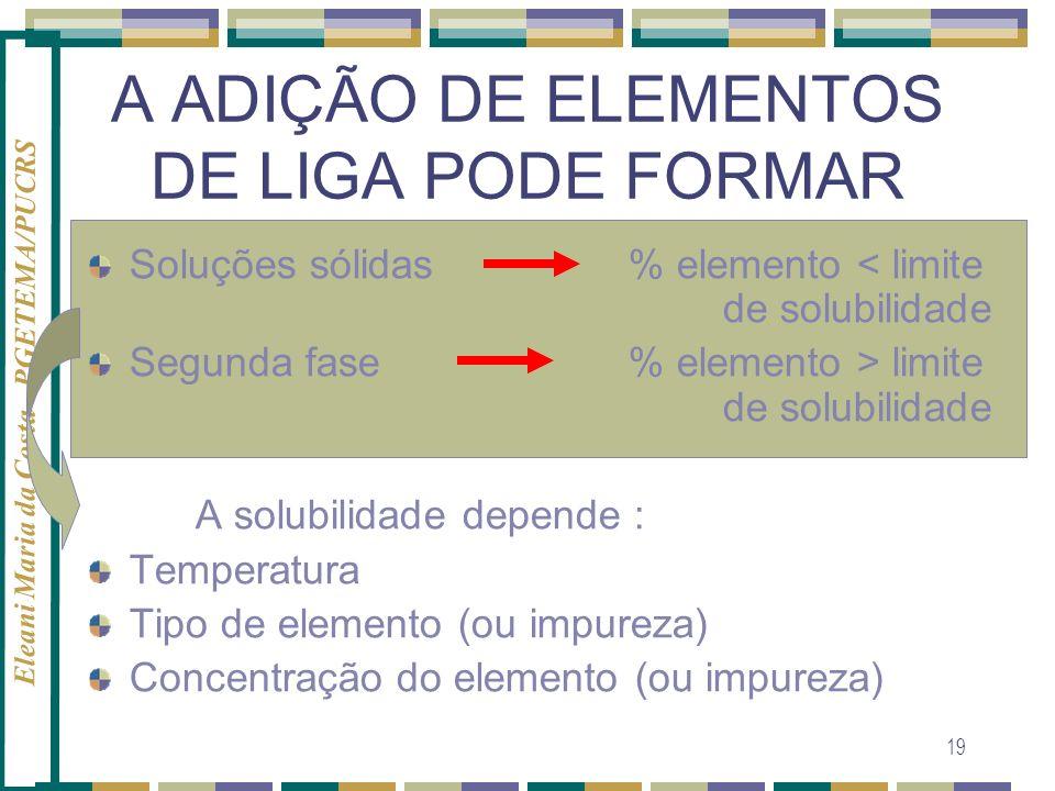 A ADIÇÃO DE ELEMENTOS DE LIGA PODE FORMAR