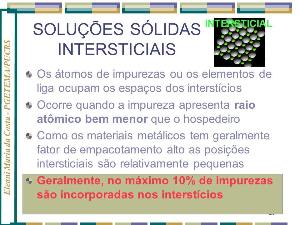 SOLUÇÕES SÓLIDAS INTERSTICIAIS