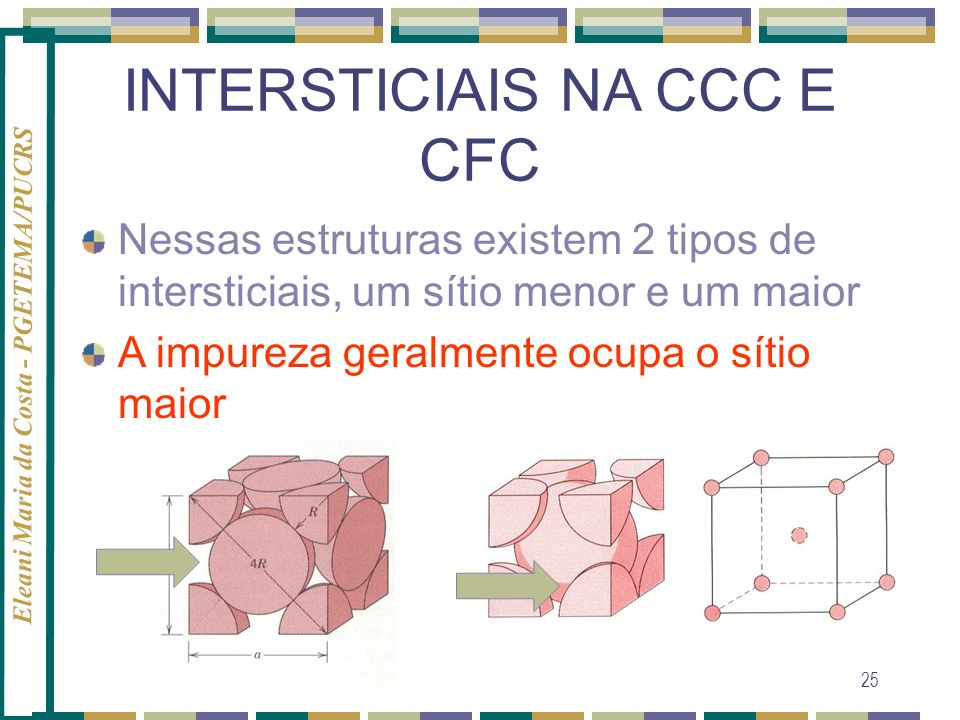 INTERSTICIAIS NA CCC E CFC