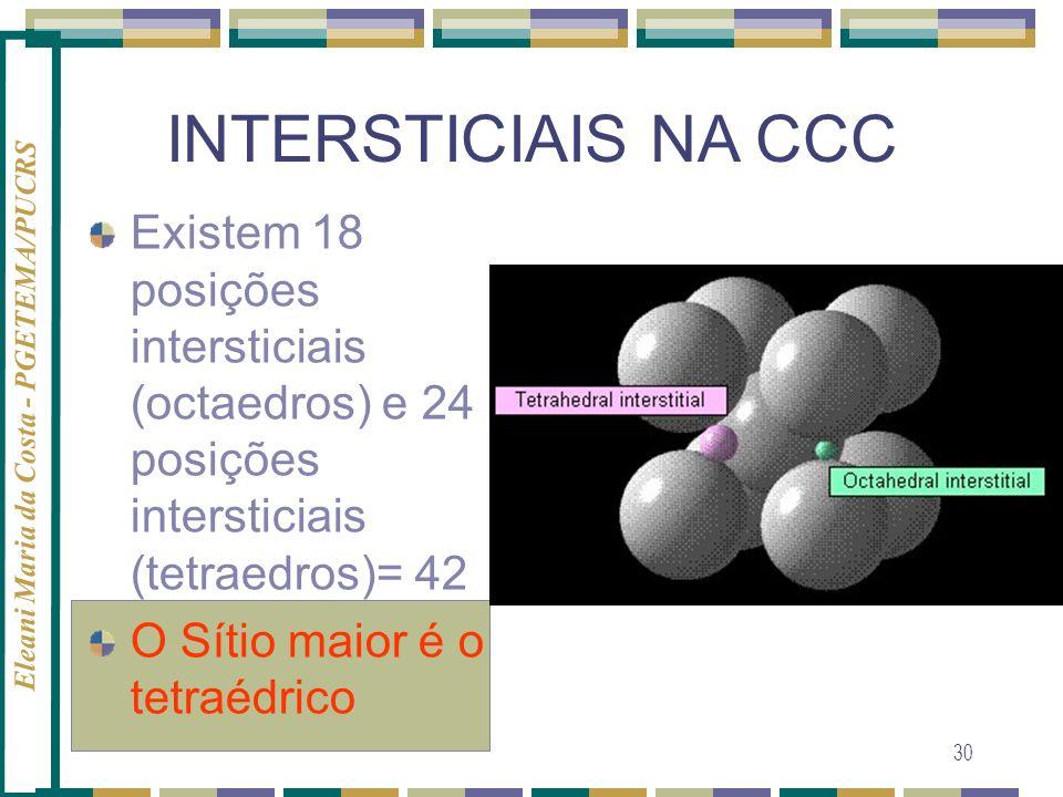 INTERSTICIAIS NA CCC Existem 18 posições intersticiais (octaedros) e 24 posições intersticiais (tetraedros)= 42.