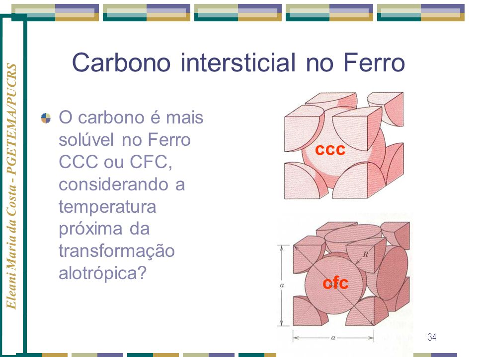 Carbono intersticial no Ferro
