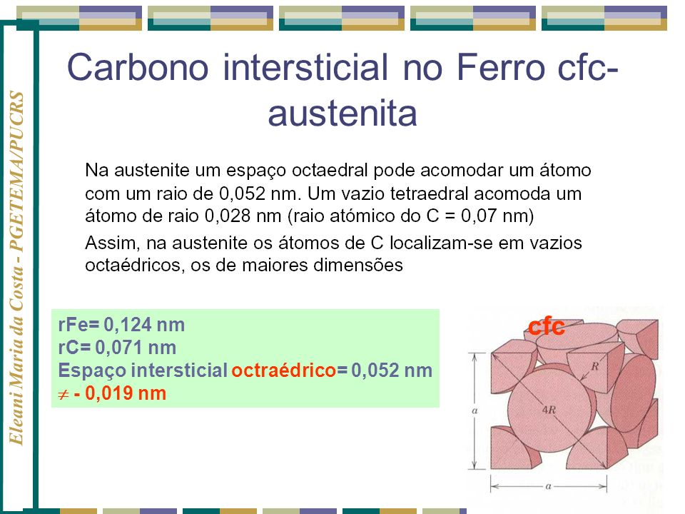 Carbono intersticial no Ferro cfc-austenita
