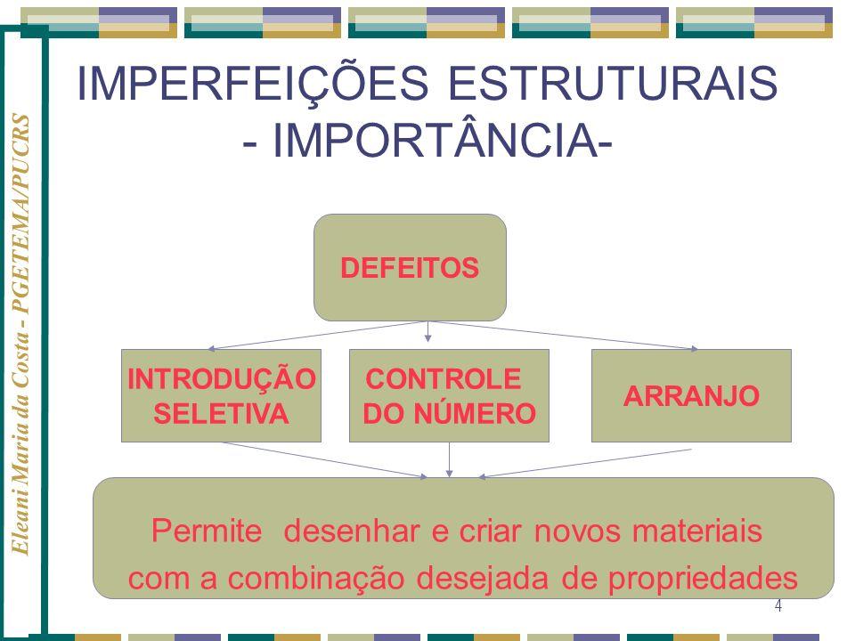 IMPERFEIÇÕES ESTRUTURAIS - IMPORTÂNCIA-