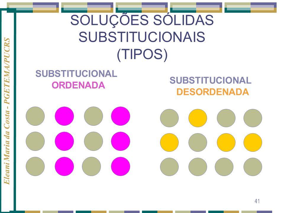 SOLUÇÕES SÓLIDAS SUBSTITUCIONAIS (TIPOS)