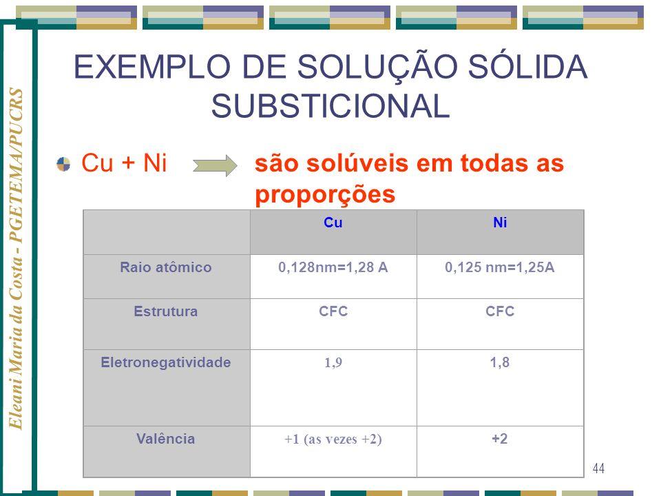 EXEMPLO DE SOLUÇÃO SÓLIDA SUBSTICIONAL