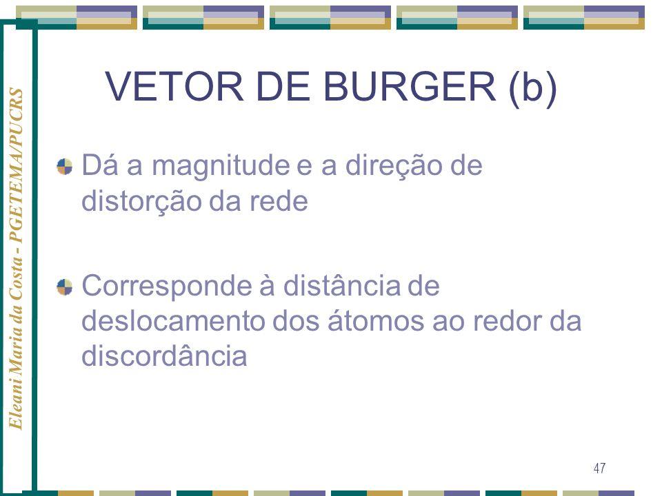 VETOR DE BURGER (b) Dá a magnitude e a direção de distorção da rede