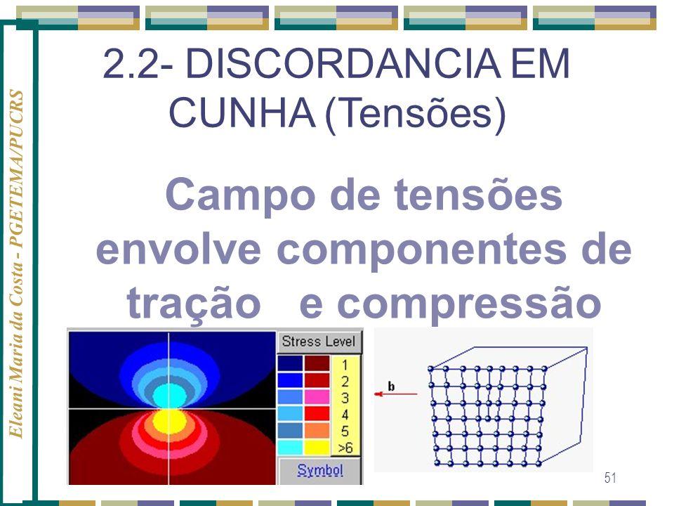 Campo de tensões envolve componentes de tração e compressão