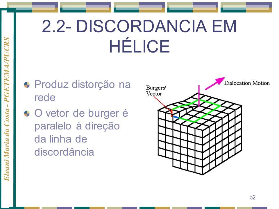 2.2- DISCORDANCIA EM HÉLICE