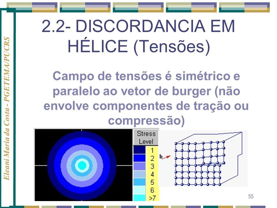 2.2- DISCORDANCIA EM HÉLICE (Tensões)
