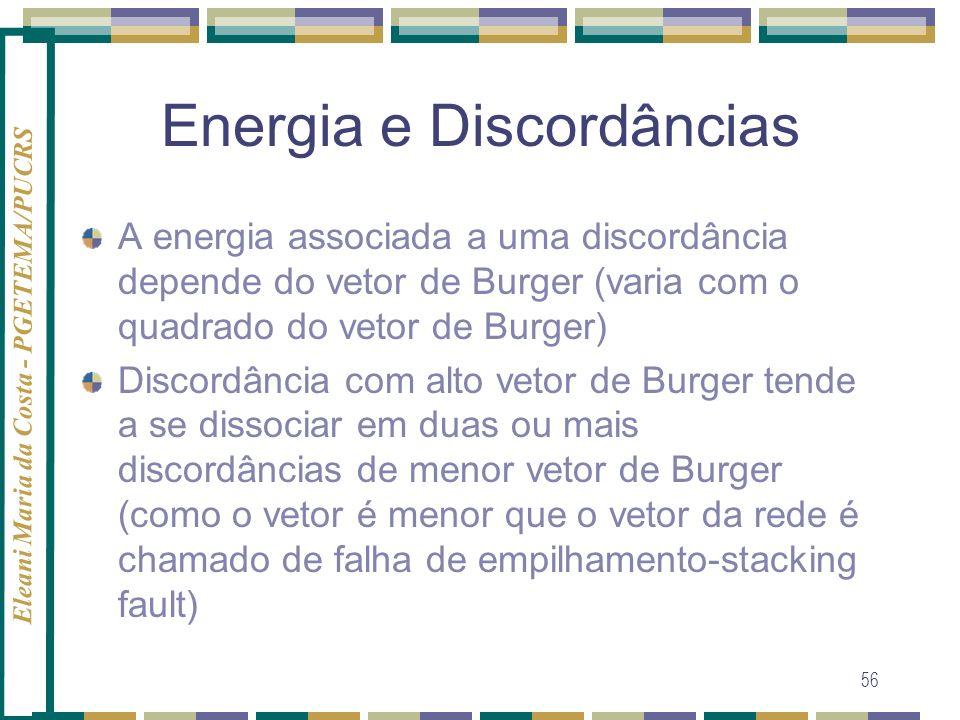 Energia e Discordâncias
