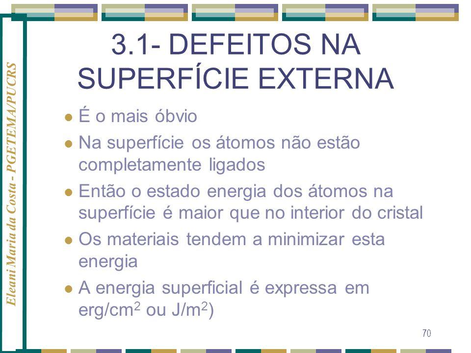 3.1- DEFEITOS NA SUPERFÍCIE EXTERNA