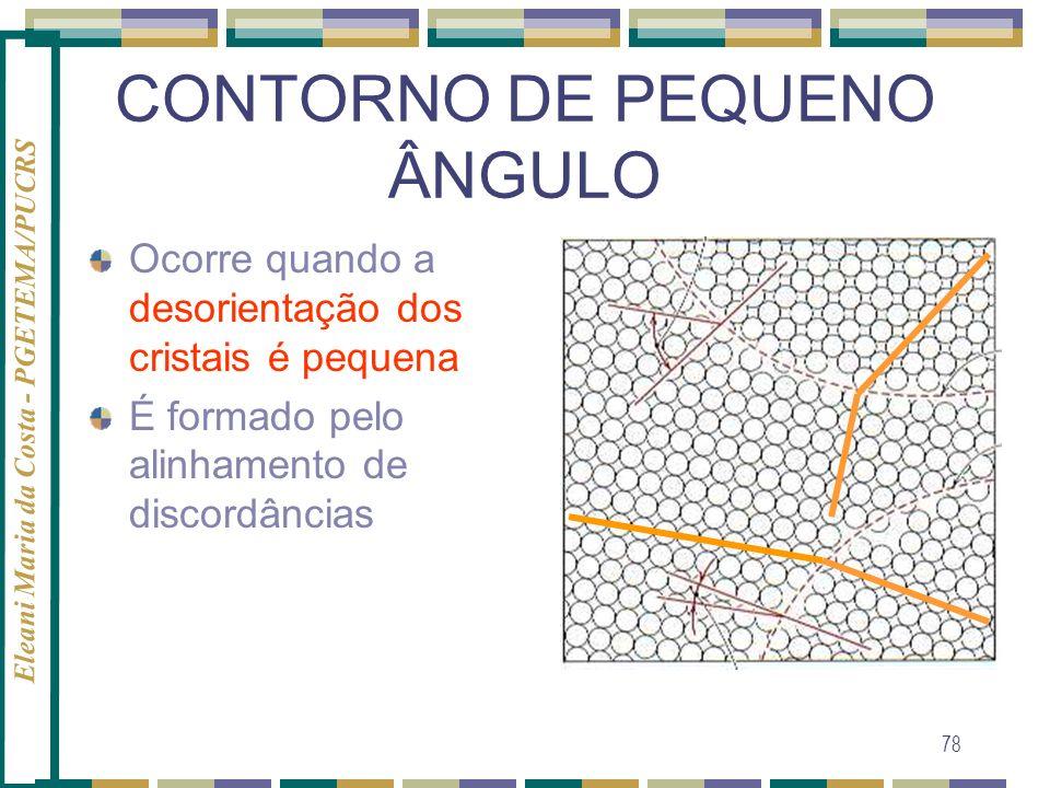 CONTORNO DE PEQUENO ÂNGULO