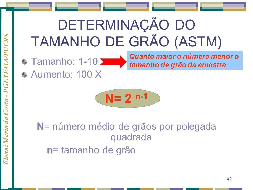 DETERMINAÇÃO DO TAMANHO DE GRÃO (ASTM)