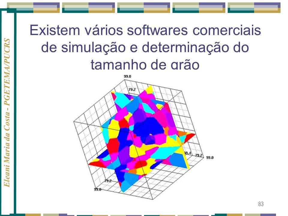 Existem vários softwares comerciais de simulação e determinação do tamanho de grão