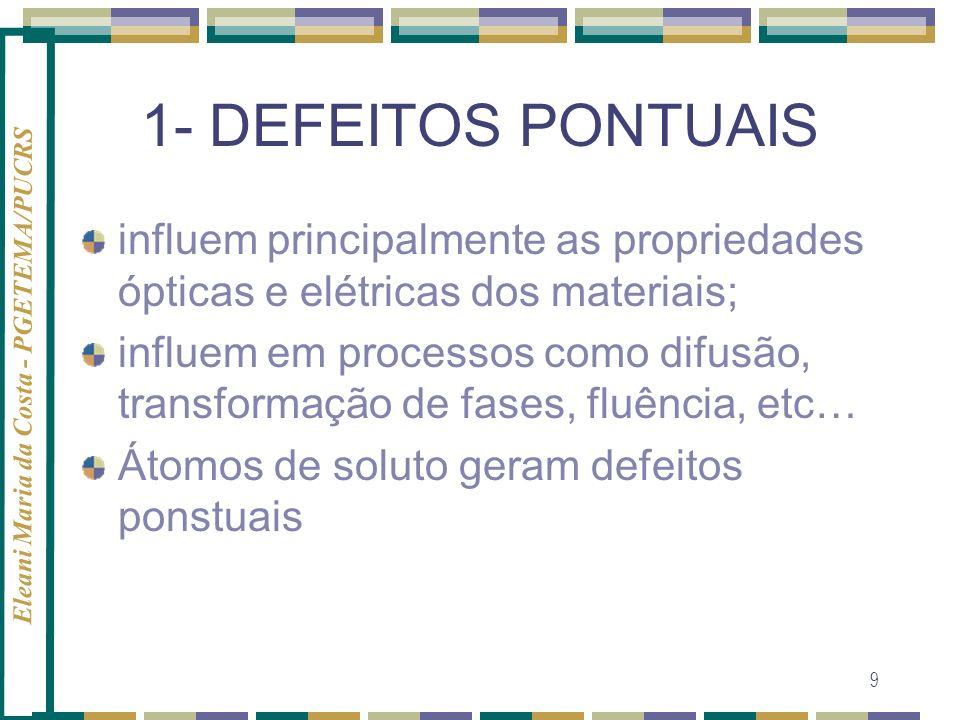 1- DEFEITOS PONTUAIS influem principalmente as propriedades ópticas e elétricas dos materiais;