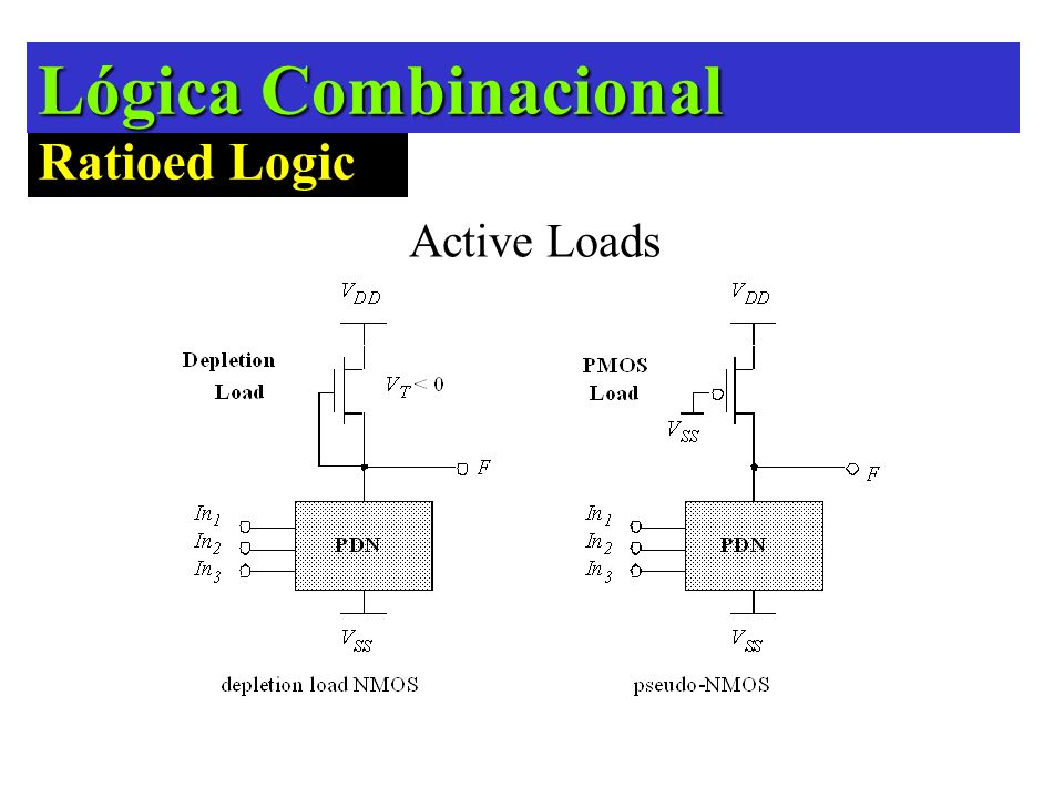Lógica Combinacional Ratioed Logic Active Loads