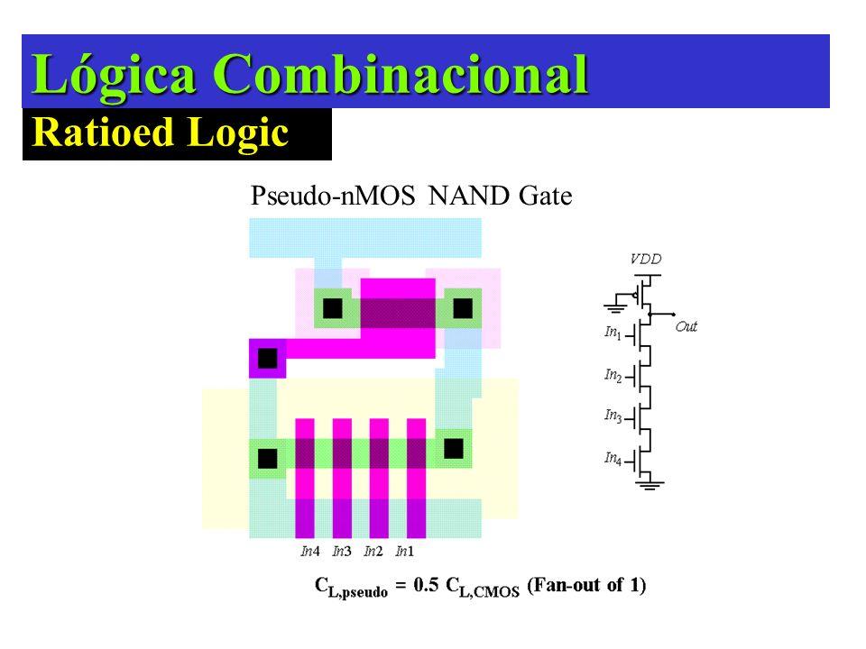 Lógica Combinacional Ratioed Logic Pseudo-nMOS NAND Gate