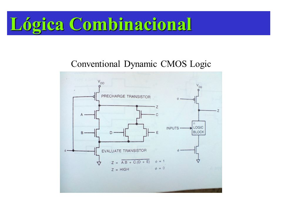 Conventional Dynamic CMOS Logic