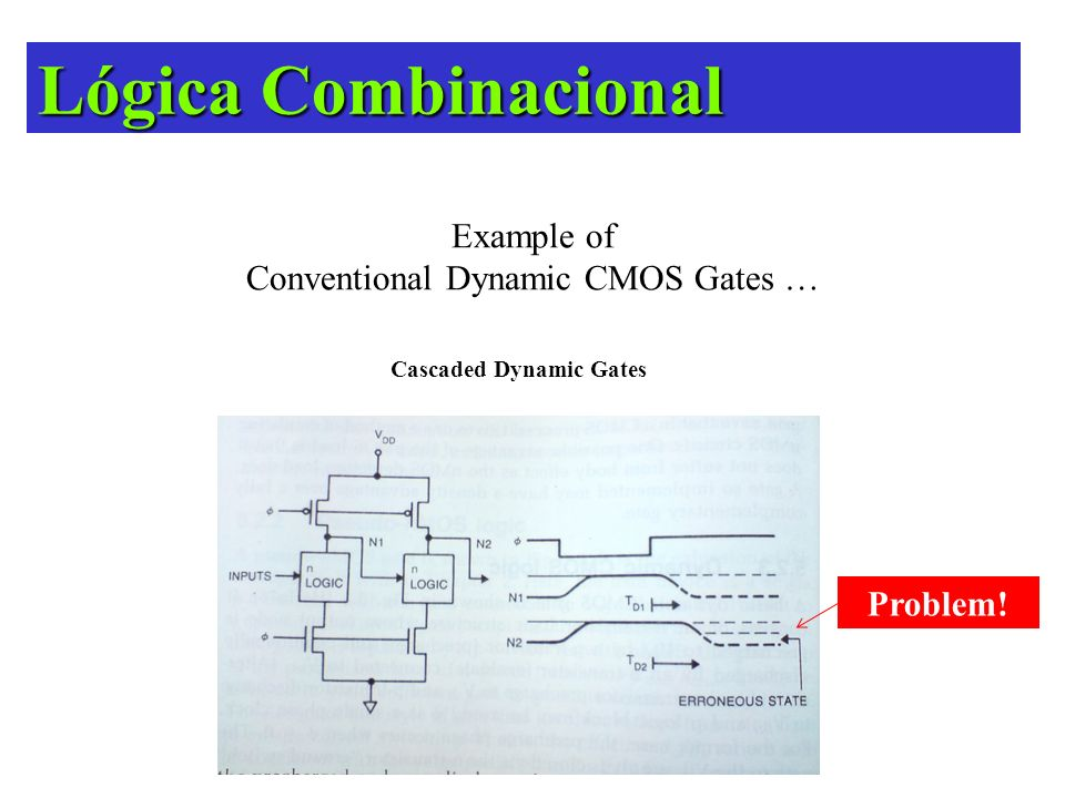 Cascaded Dynamic Gates