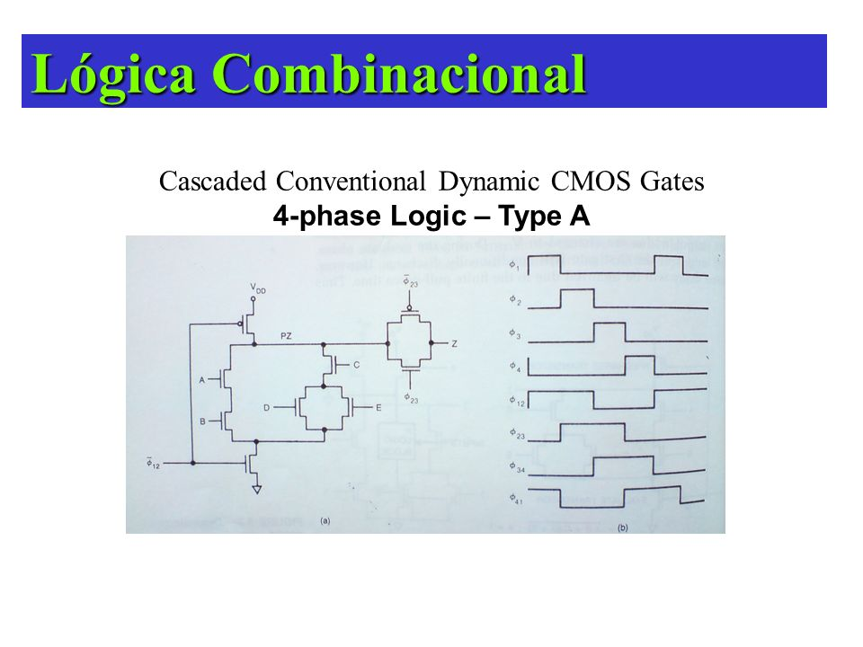 Cascaded Conventional Dynamic CMOS Gates
