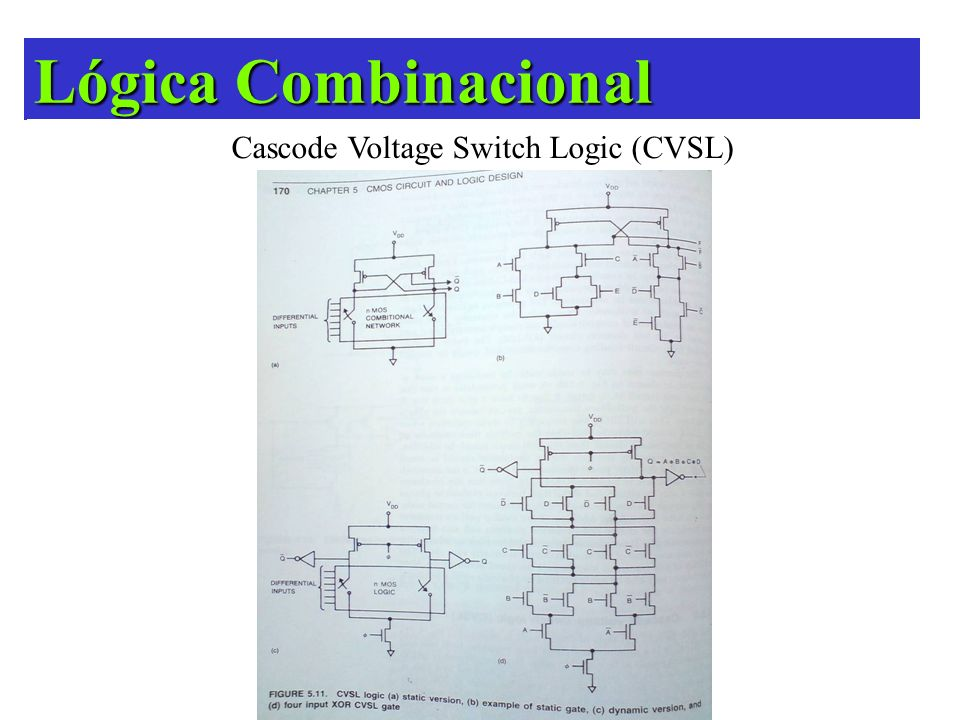 Cascode Voltage Switch Logic (CVSL)