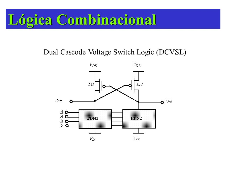 Dual Cascode Voltage Switch Logic (DCVSL)