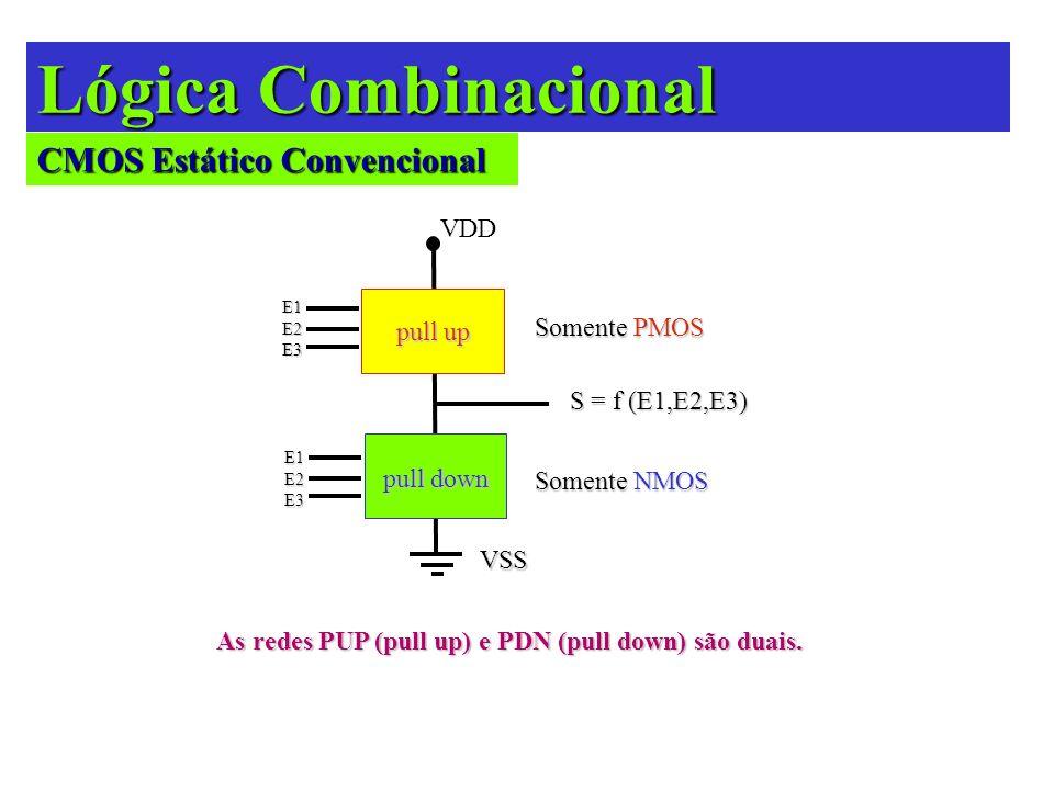 Lógica Combinacional CMOS Estático Convencional VDD Somente PMOS