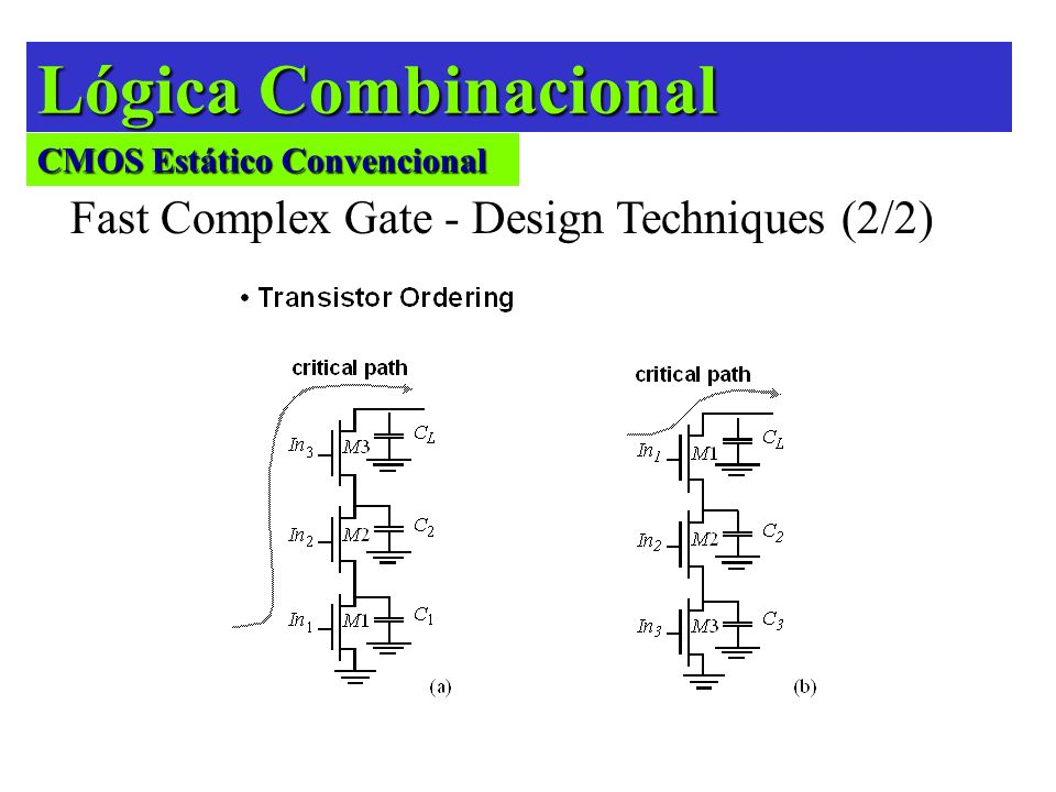 Fast Complex Gate - Design Techniques (2/2)