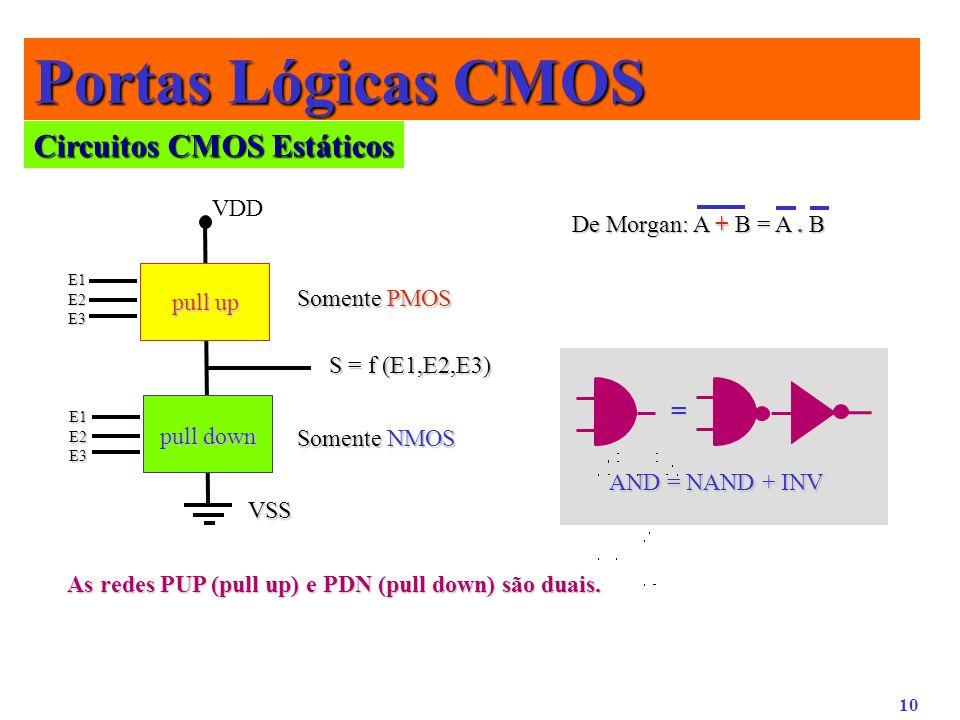 Portas Lógicas CMOS Circuitos CMOS Estáticos = VDD