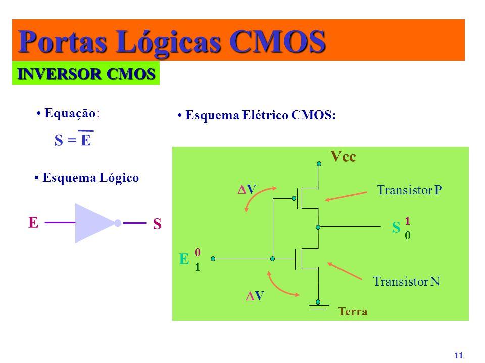 Portas Lógicas CMOS INVERSOR CMOS S = E Vcc E S S E • Equação: