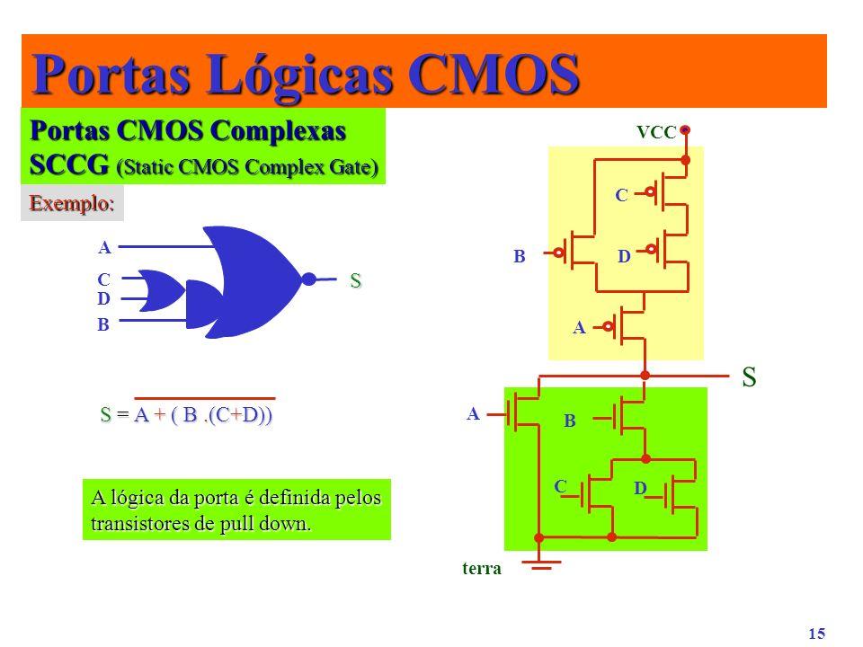 Portas Lógicas CMOS Portas CMOS Complexas