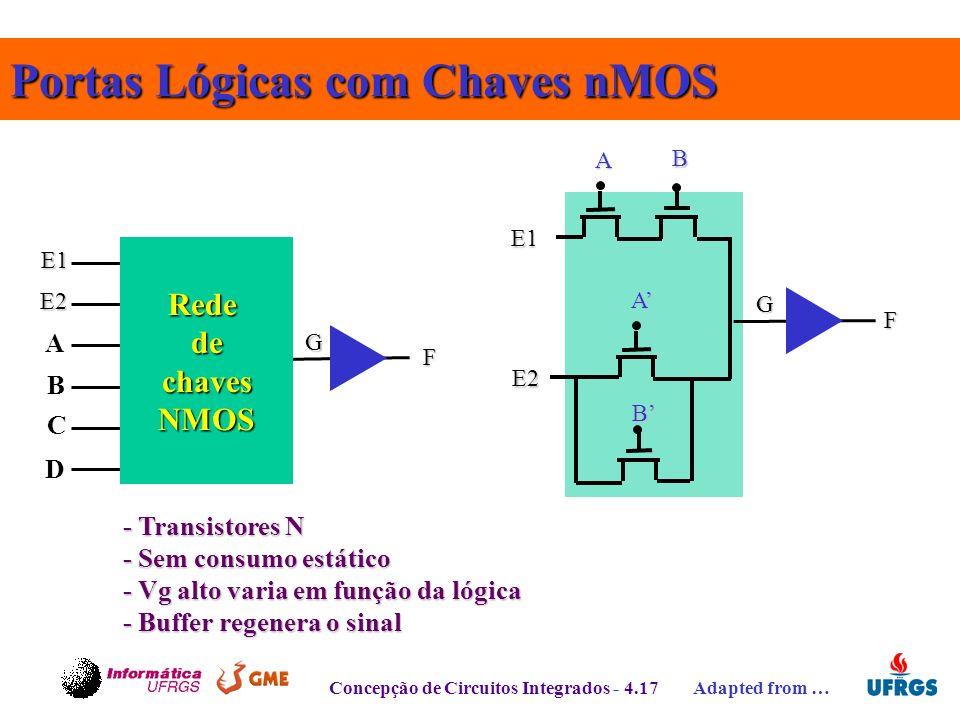 Portas Lógicas com Chaves nMOS