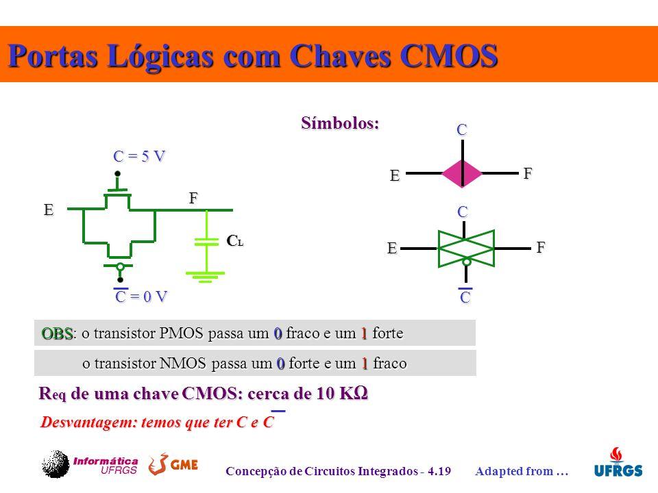 Portas Lógicas com Chaves CMOS