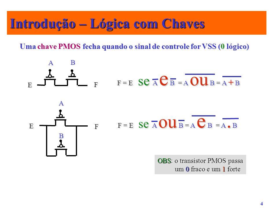 Introdução – Lógica com Chaves