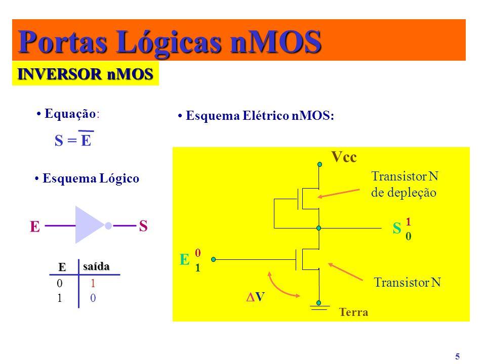 Portas Lógicas nMOS INVERSOR nMOS S = E Vcc E S S E • Equação: