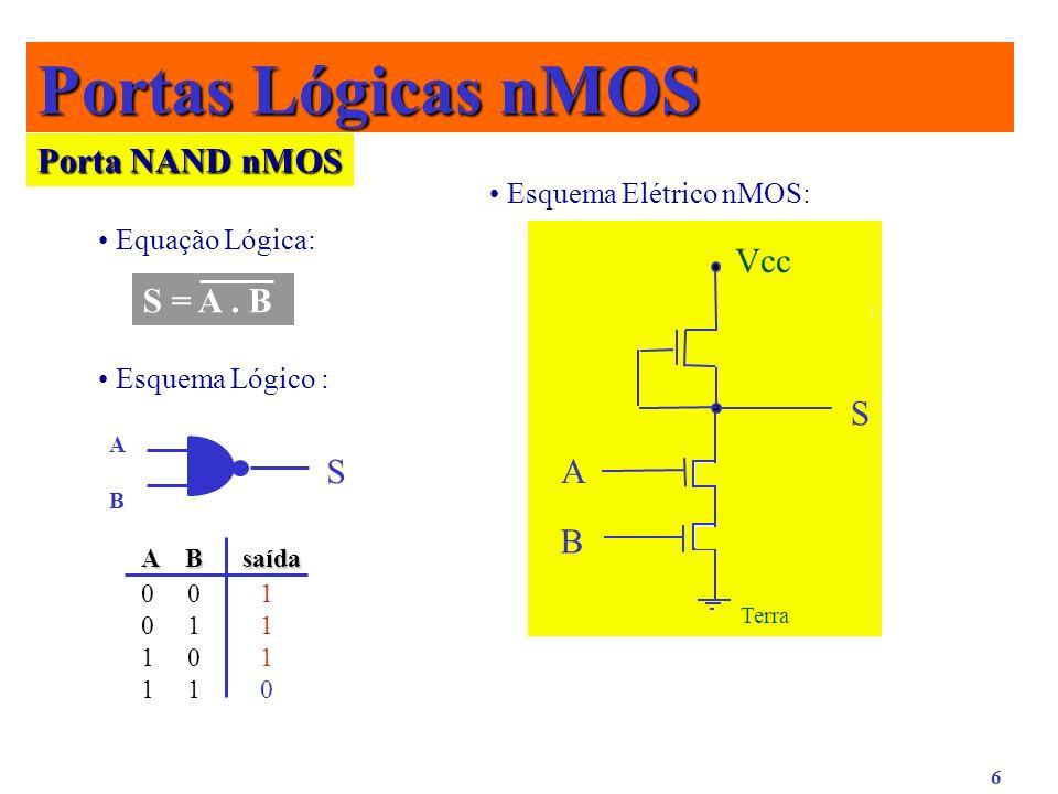 Portas Lógicas nMOS Porta NAND nMOS Vcc S = A . B S S A B