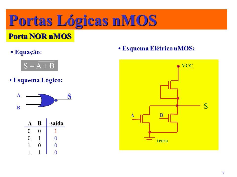 Portas Lógicas nMOS Porta NOR nMOS S = A + B S S