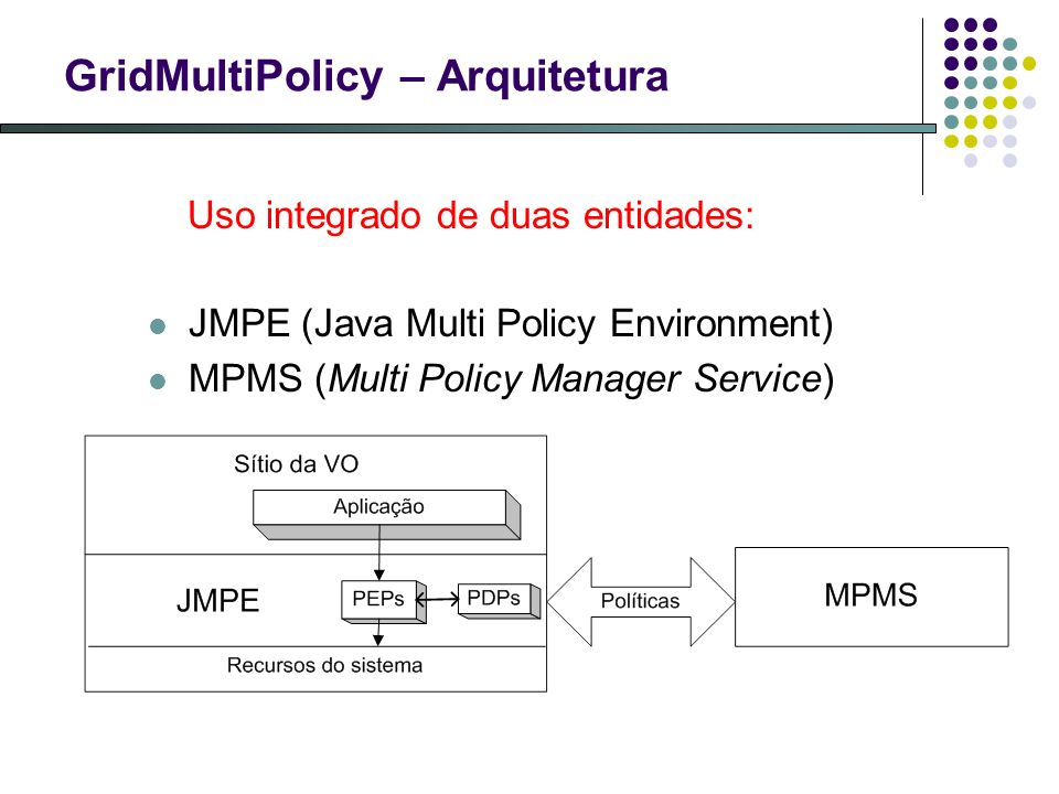 GridMultiPolicy – Arquitetura