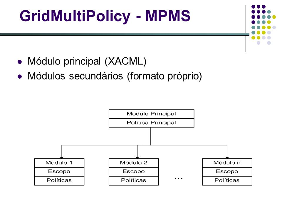 GridMultiPolicy - MPMS